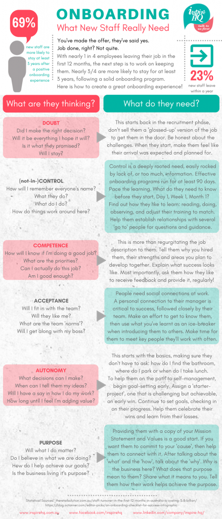 onboarding-infographic