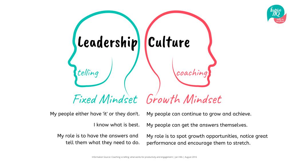 coaching-blog-image
